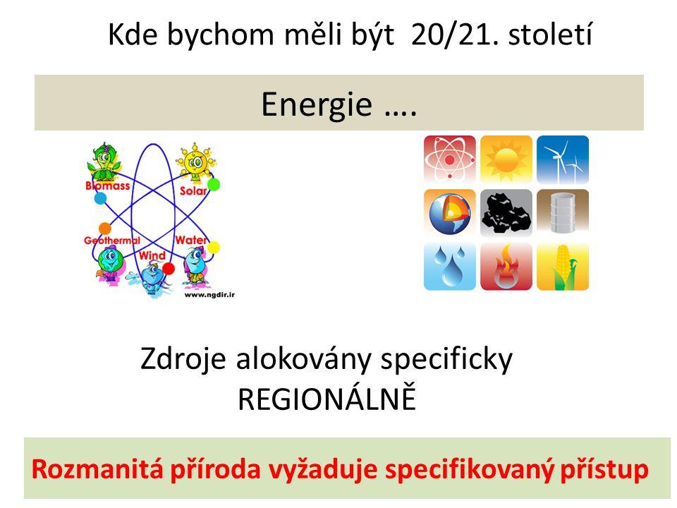 Kde bychom měli být 20/21. století Energie ….