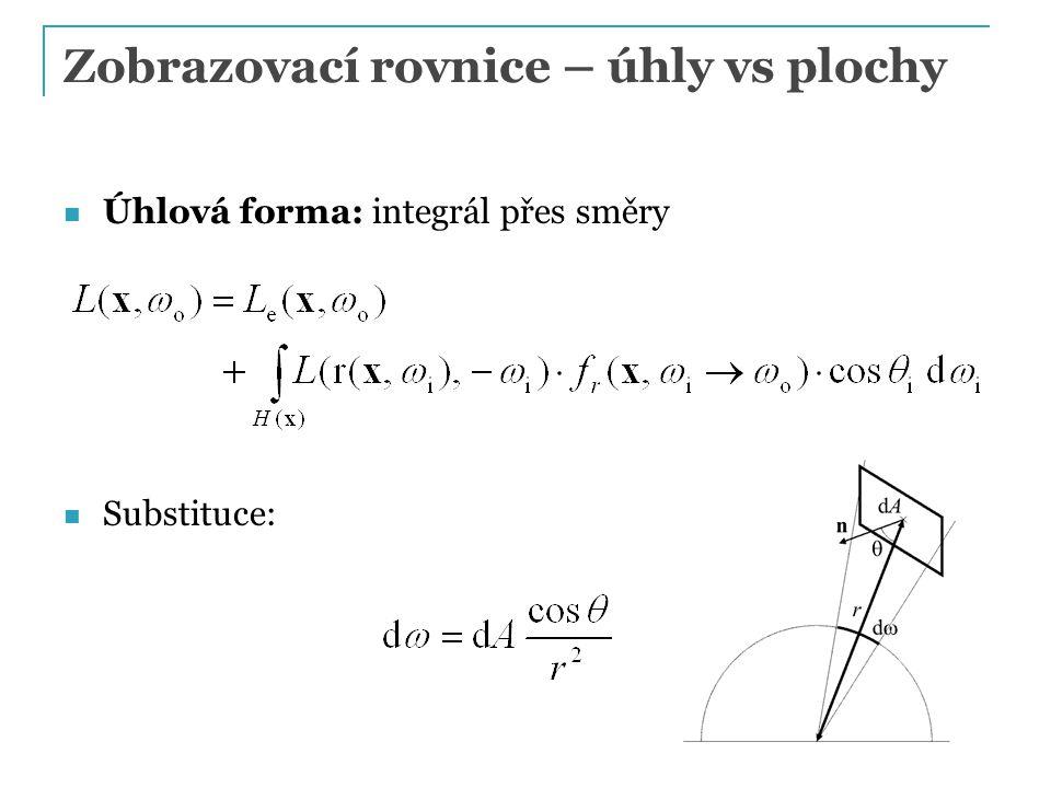 Zobrazovací rovnice – úhly vs plochy Úhlová forma: integrál přes směry Substituce:
