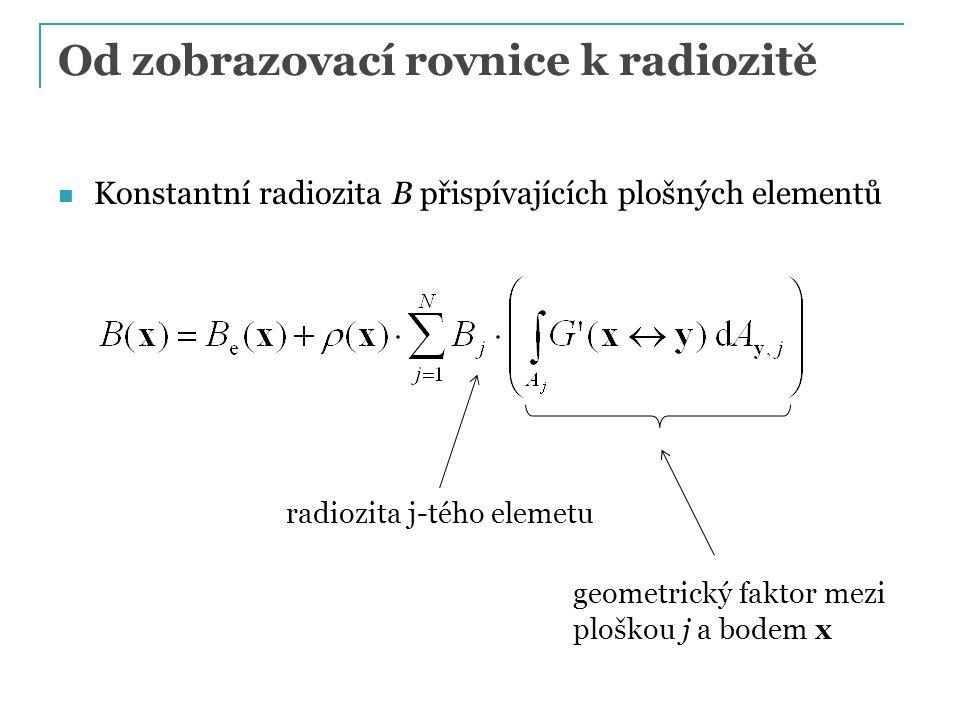 Od zobrazovací rovnice k radiozitě Konstantní radiozita B přispívajících plošných elementů radiozita j-tého elemetu geometrický faktor mezi ploškou j a bodem x