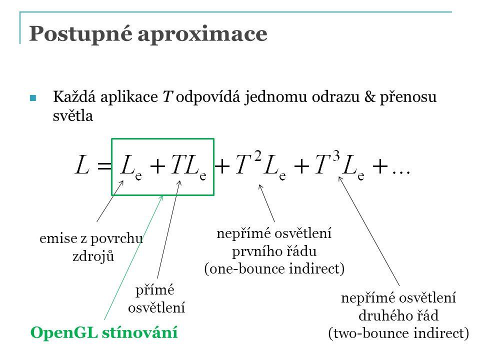 Postupné aproximace Každá aplikace T odpovídá jednomu odrazu & přenosu světla emise z povrchu zdrojů přímé osvětlení nepřímé osvětlení prvního řádu (o