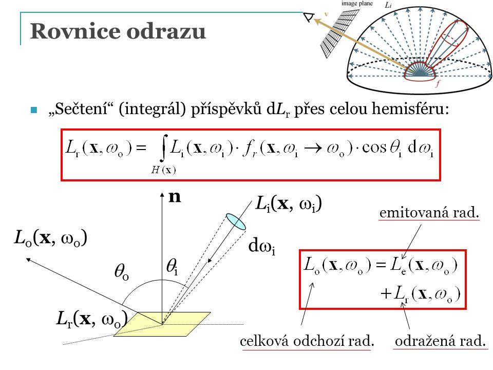 """Rovnice odrazu """"Sečtení"""" (integrál) příspěvků dL r přes celou hemisféru: didi L o (x,  o ) oo n L i (x,  i ) ii L r (x,  o ) celková odchozí"""