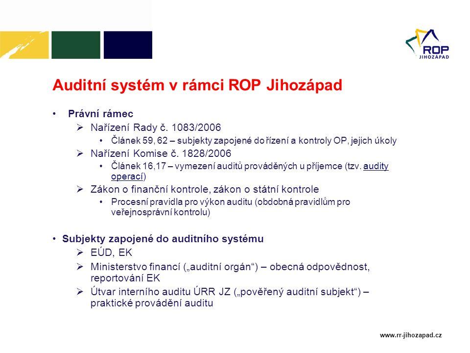 www.rr-jihozapad.cz Auditní systém v rámci ROP Jihozápad Právní rámec  Nařízení Rady č.