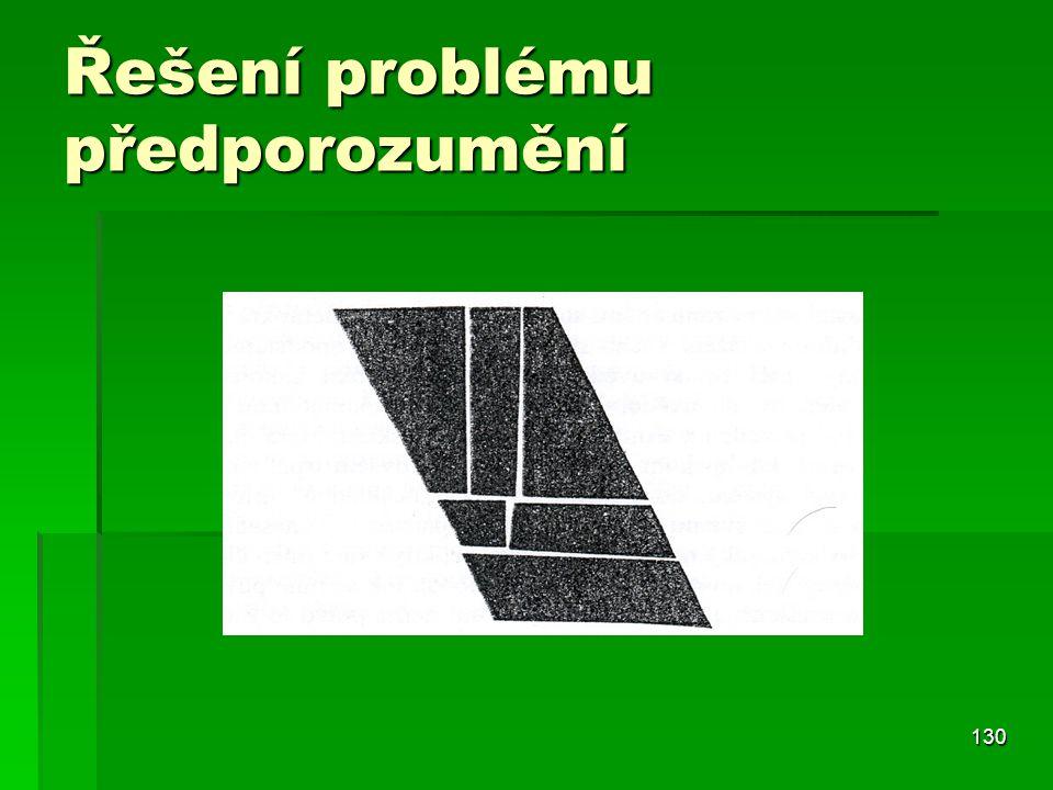 130 Řešení problému předporozumění