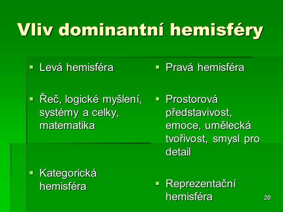 20 Vliv dominantní hemisféry  Levá hemisféra  Řeč, logické myšlení, systémy a celky, matematika  Kategorická hemisféra  Pravá hemisféra  Prostoro