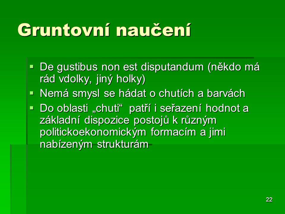 """22 Gruntovní naučení  De gustibus non est disputandum (někdo má rád vdolky, jiný holky)  Nemá smysl se hádat o chutích a barvách  Do oblasti """"chuti"""