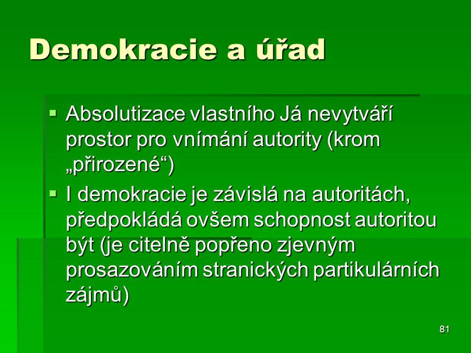 """81 Demokracie a úřad  Absolutizace vlastního Já nevytváří prostor pro vnímání autority (krom """"přirozené"""")  I demokracie je závislá na autoritách, př"""