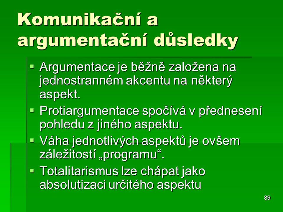 89 Komunikační a argumentační důsledky  Argumentace je běžně založena na jednostranném akcentu na některý aspekt.  Protiargumentace spočívá v předne