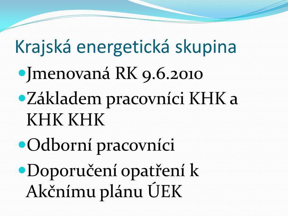 Krajská energetická skupina Pravidelně se schází 4 x za rok Řeší aktuální energetická témata Akční plán ÚEK KHK na roky 2012 a 2013 Je organizátor seminářů Zakladatel konzultačního místa pro energetiku