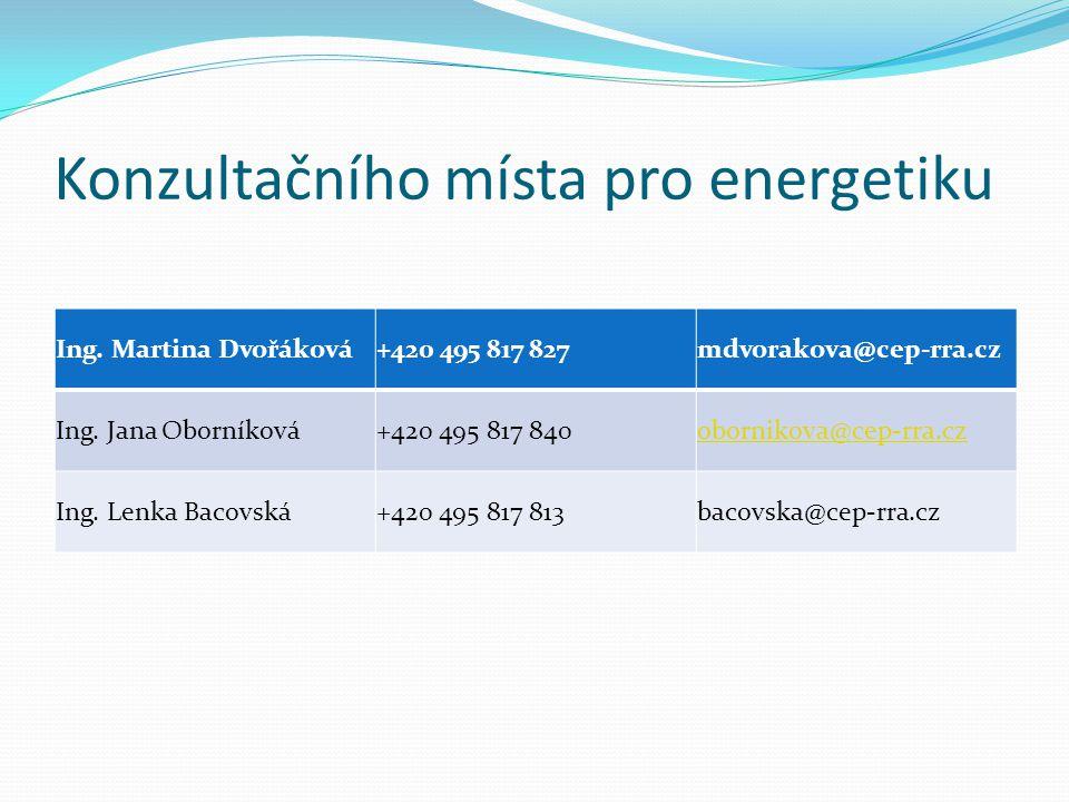 Konzultačního místa pro energetiku Ing. Martina Dvořáková+420 495 817 827mdvorakova@cep-rra.cz Ing.
