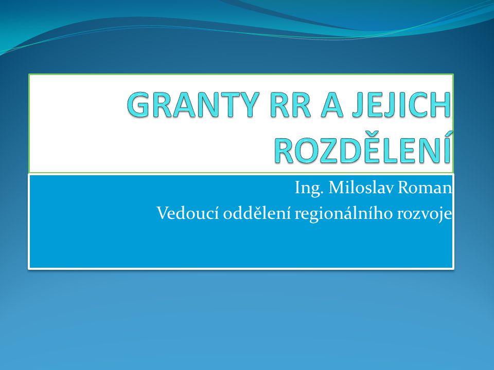 Ing. Miloslav Roman Vedoucí oddělení regionálního rozvoje Ing.