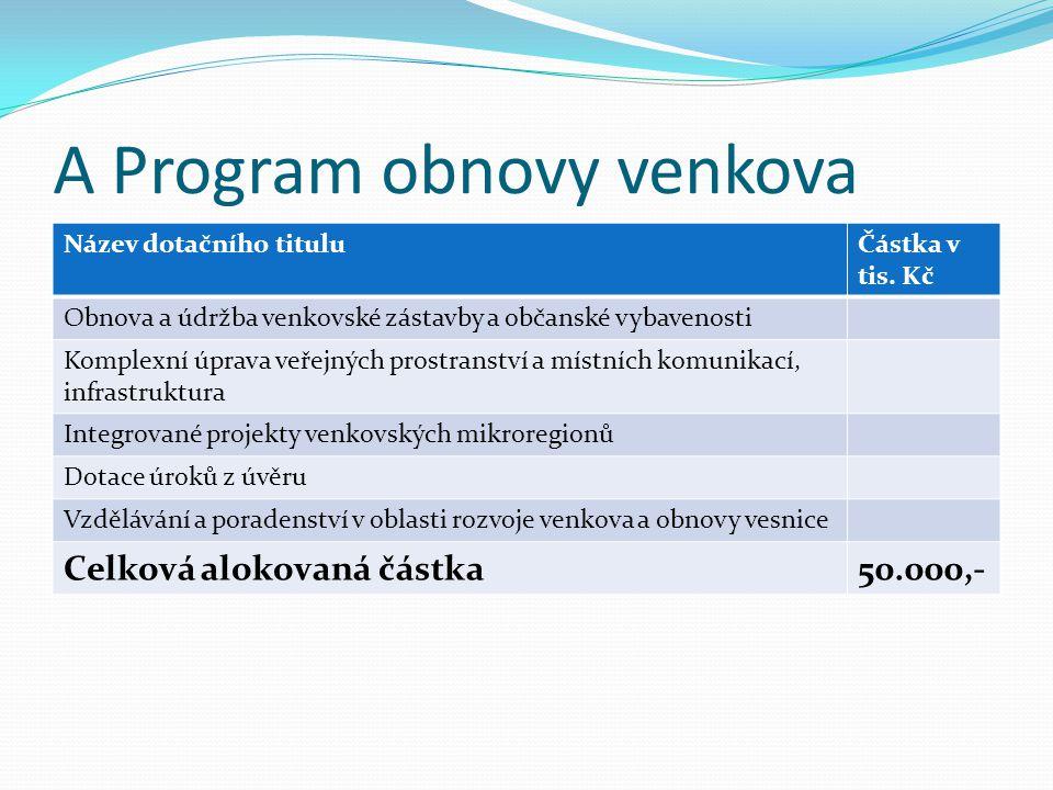 A Program obnovy venkova Název dotačního tituluČástka v tis.