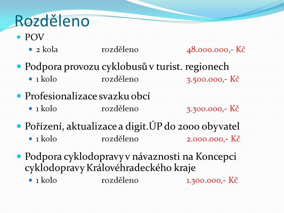 Rozděleno POV 2 kolarozděleno 48.000.000,- Kč Podpora provozu cyklobusů v turist.