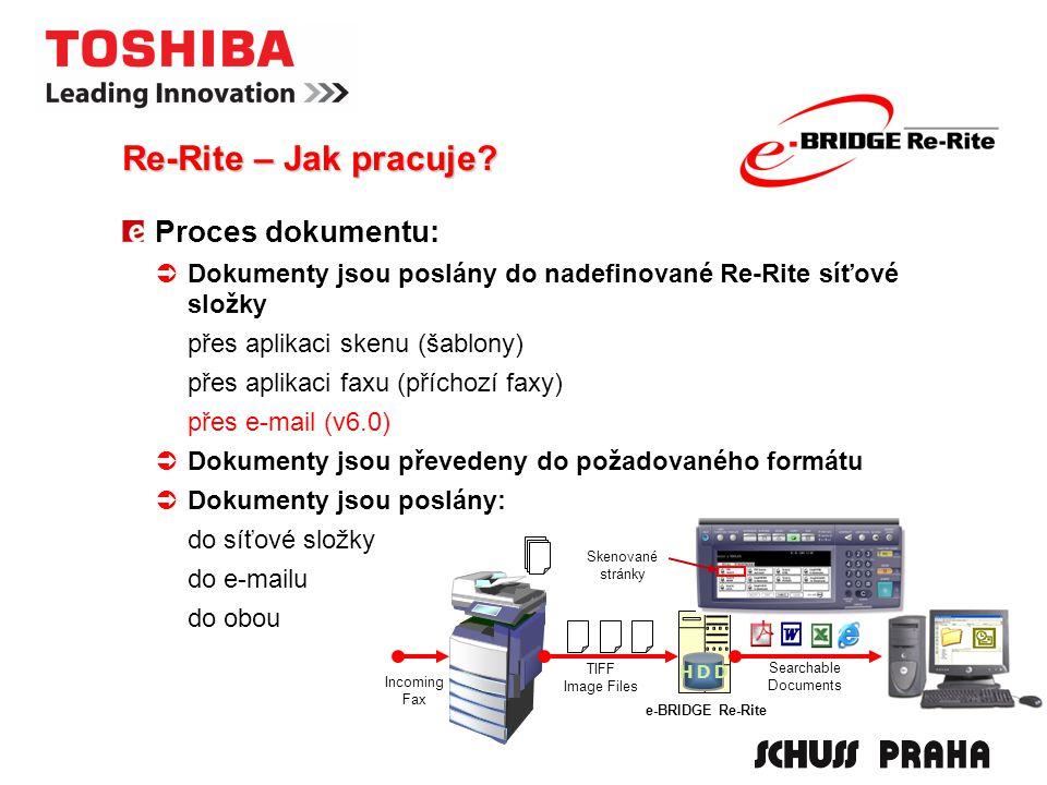 Proces dokumentu:  Dokumenty jsou poslány do nadefinované Re-Rite síťové složky přes aplikaci skenu (šablony) přes aplikaci faxu (příchozí faxy) přes e-mail (v6.0)  Dokumenty jsou převedeny do požadovaného formátu  Dokumenty jsou poslány: do síťové složky do e-mailu do obou Incoming Fax HDD e-BRIDGE Re-Rite Skenované stránky TIFF Image Files Searchable Documents Re-Rite – Jak pracuje