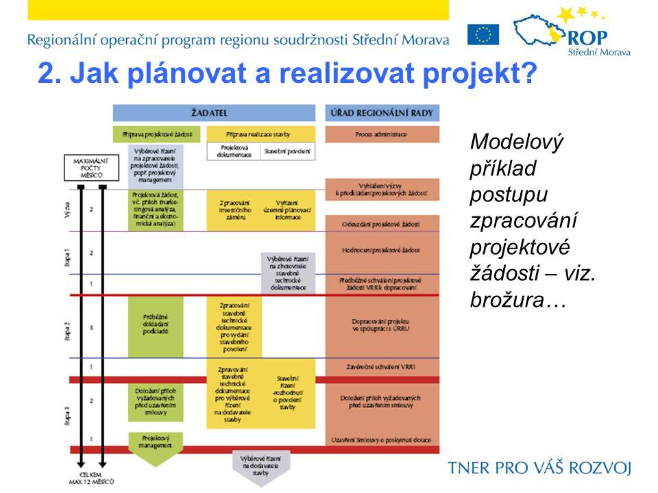 2. Jak plánovat a realizovat projekt.