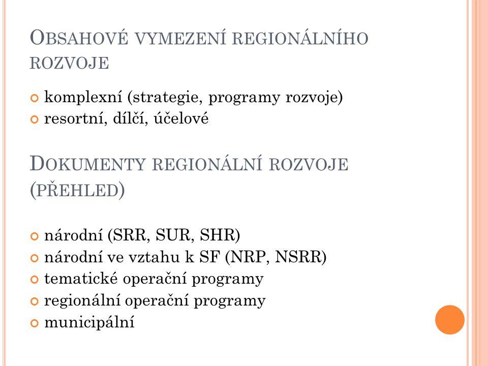 O BSAHOVÉ VYMEZENÍ REGIONÁLNÍHO ROZVOJE komplexní (strategie, programy rozvoje) resortní, dílčí, účelové D OKUMENTY REGIONÁLNÍ ROZVOJE ( PŘEHLED ) národní (SRR, SUR, SHR) národní ve vztahu k SF (NRP, NSRR) tematické operační programy regionální operační programy municipální