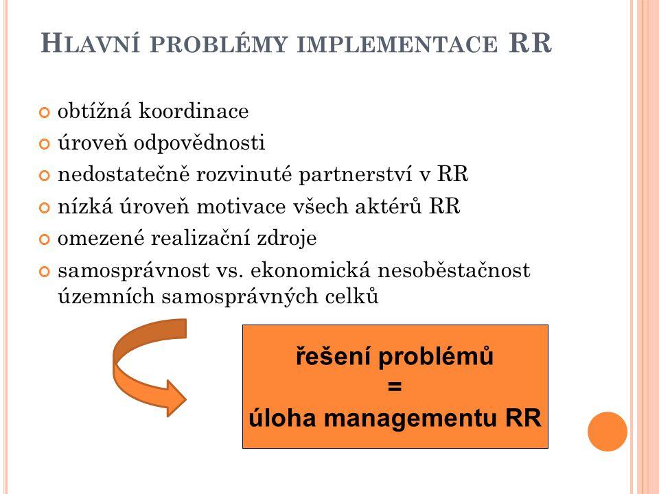H LAVNÍ PROBLÉMY IMPLEMENTACE RR obtížná koordinace úroveň odpovědnosti nedostatečně rozvinuté partnerství v RR nízká úroveň motivace všech aktérů RR omezené realizační zdroje samosprávnost vs.