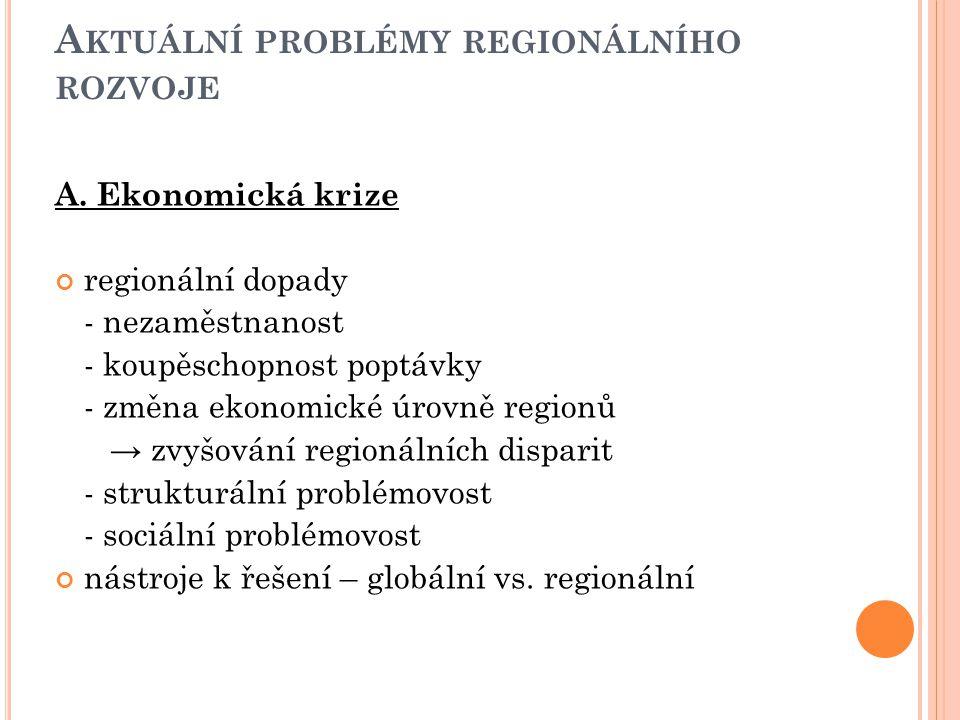 A KTUÁLNÍ PROBLÉMY REGIONÁLNÍHO ROZVOJE A. Ekonomická krize regionální dopady - nezaměstnanost - koupěschopnost poptávky - změna ekonomické úrovně reg
