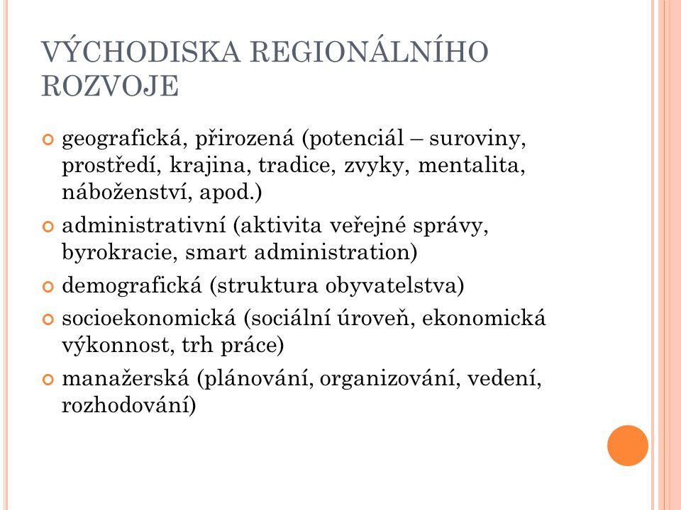 VÝCHODISKA REGIONÁLNÍHO ROZVOJE geografická, přirozená (potenciál – suroviny, prostředí, krajina, tradice, zvyky, mentalita, náboženství, apod.) administrativní (aktivita veřejné správy, byrokracie, smart administration) demografická (struktura obyvatelstva) socioekonomická (sociální úroveň, ekonomická výkonnost, trh práce) manažerská (plánování, organizování, vedení, rozhodování)