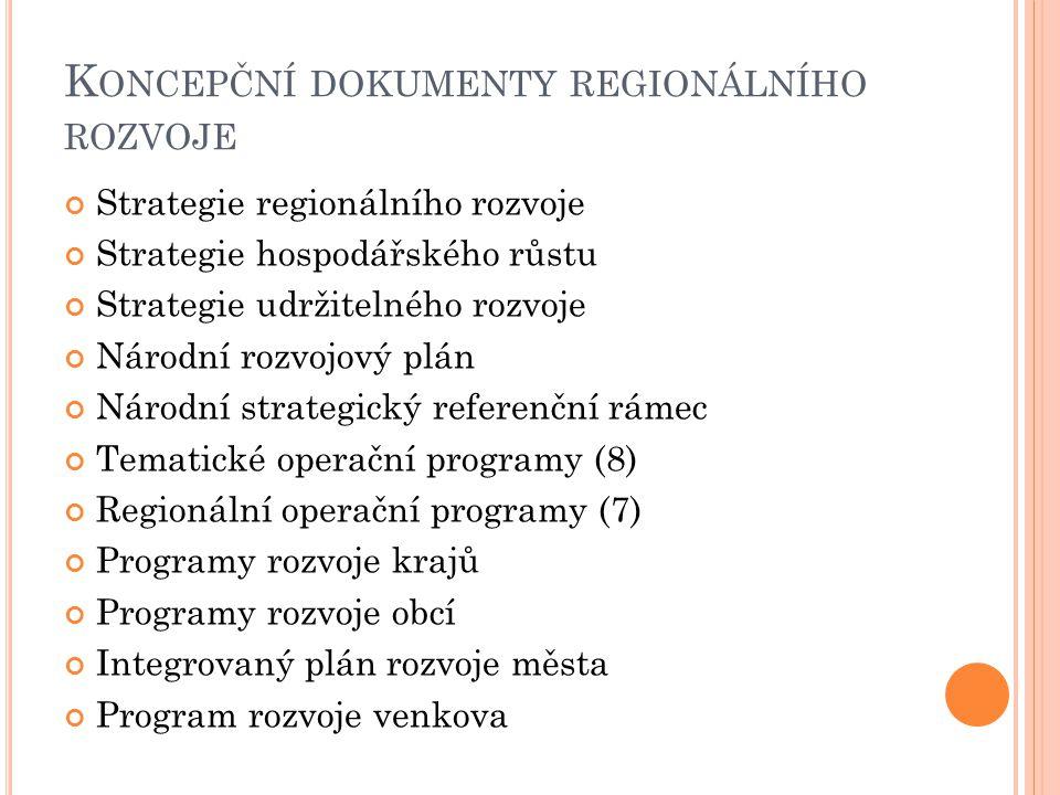 K ONCEPČNÍ DOKUMENTY REGIONÁLNÍHO ROZVOJE Strategie regionálního rozvoje Strategie hospodářského růstu Strategie udržitelného rozvoje Národní rozvojový plán Národní strategický referenční rámec Tematické operační programy (8) Regionální operační programy (7) Programy rozvoje krajů Programy rozvoje obcí Integrovaný plán rozvoje města Program rozvoje venkova