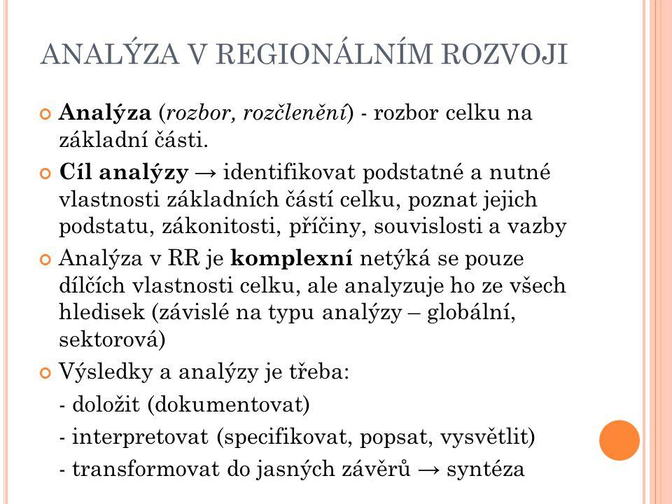 ANALÝZA V REGIONÁLNÍM ROZVOJI Analýza ( rozbor, rozčlenění ) - rozbor celku na základní části. Cíl analýzy → identifikovat podstatné a nutné vlastnost