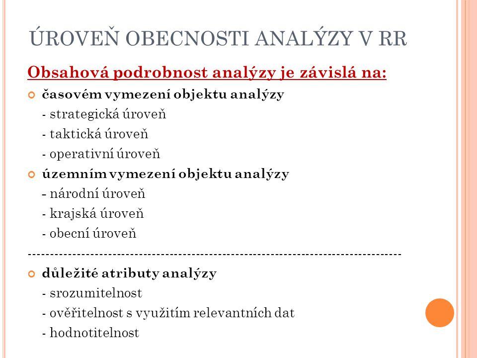 ÚROVEŇ OBECNOSTI ANALÝZY V RR Obsahová podrobnost analýzy je závislá na: časovém vymezení objektu analýzy - strategická úroveň - taktická úroveň - ope
