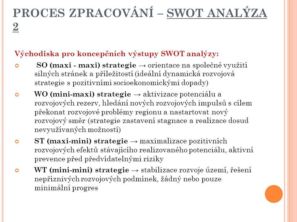PROCES ZPRACOVÁNÍ – SWOT ANALÝZA 2 Východiska pro koncepčních výstupy SWOT analýzy: SO (maxi - maxi) strategie → orientace na společné využití silných stránek a příležitostí (ideální dynamická rozvojová strategie s pozitivními socioekonomickými dopady) WO (mini-maxi) strategie → aktivizace potenciálu a rozvojových rezerv, hledání nových rozvojových impulsů s cílem překonat rozvojové problémy regionu a nastartovat nový rozvojový směr (strategie zastavení stagnace a realizace dosud nevyužívaných možností) ST (maxi-mini) strategie → maximalizace pozitivních rozvojových efektů stávajícího realizovaného potenciálu, aktivní prevence před předvídatelnými riziky WT (mini-mini) strategie → stabilizace rozvoje území, řešení nepříznivých rozvojových podmínek, žádný nebo pouze minimální progres