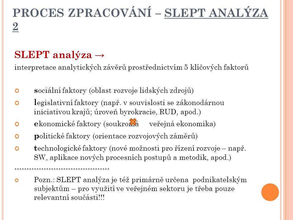 PROCES ZPRACOVÁNÍ – SLEPT ANALÝZA 2 SLEPT analýza → interpretace analytických závěrů prostřednictvím 5 klíčových faktorů s ociální faktory (oblast rozvoje lidských zdrojů) l egislativní faktory (např.