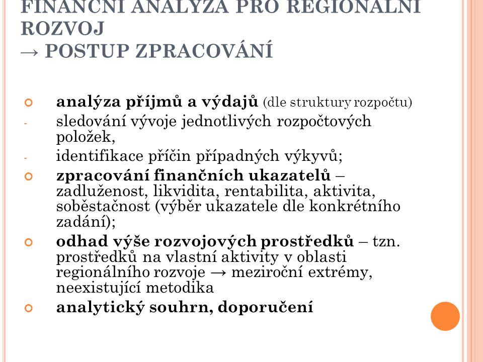 FINANČNÍ ANALÝZA PRO REGIONÁLNÍ ROZVOJ → POSTUP ZPRACOVÁNÍ analýza příjmů a výdajů (dle struktury rozpočtu) - sledování vývoje jednotlivých rozpočtových položek, - identifikace příčin případných výkyvů; zpracování finančních ukazatelů – zadluženost, likvidita, rentabilita, aktivita, soběstačnost (výběr ukazatele dle konkrétního zadání); odhad výše rozvojových prostředků – tzn.