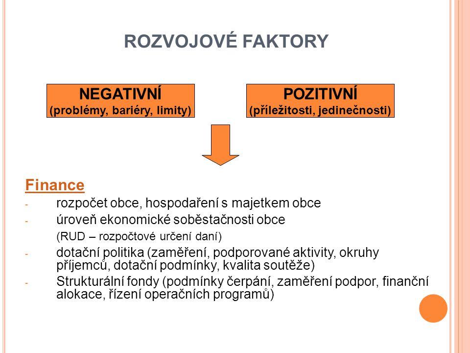 ROZVOJOVÉ FAKTORY Finance - rozpočet obce, hospodaření s majetkem obce - úroveň ekonomické soběstačnosti obce (RUD – rozpočtové určení daní) - dotační politika (zaměření, podporované aktivity, okruhy příjemců, dotační podmínky, kvalita soutěže) - Strukturální fondy (podmínky čerpání, zaměření podpor, finanční alokace, řízení operačních programů) NEGATIVNÍ (problémy, bariéry, limity) POZITIVNÍ (příležitosti, jedinečnosti)