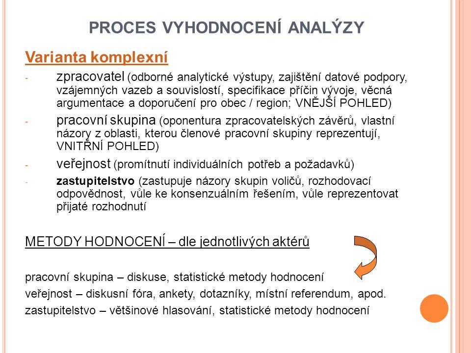 PROCES VYHODNOCENÍ ANALÝZY Varianta komplexní - zpracovatel (odborné analytické výstupy, zajištění datové podpory, vzájemných vazeb a souvislostí, specifikace příčin vývoje, věcná argumentace a doporučení pro obec / region; VNĚJŠÍ POHLED) - pracovní skupina (oponentura zpracovatelských závěrů, vlastní názory z oblasti, kterou členové pracovní skupiny reprezentují, VNITŘNÍ POHLED) - veřejnost (promítnutí individuálních potřeb a požadavků) - zastupitelstvo (zastupuje názory skupin voličů, rozhodovací odpovědnost, vůle ke konsenzuálním řešením, vůle reprezentovat přijaté rozhodnutí METODY HODNOCENÍ – dle jednotlivých aktérů pracovní skupina – diskuse, statistické metody hodnocení veřejnost – diskusní fóra, ankety, dotazníky, místní referendum, apod.