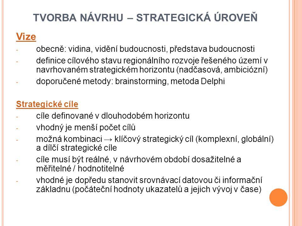 TVORBA NÁVRHU – STRATEGICKÁ ÚROVEŇ Vize - obecně: vidina, vidění budoucnosti, představa budoucnosti - definice cílového stavu regionálního rozvoje řešeného území v navrhovaném strategickém horizontu (nadčasová, ambiciózní) - doporučené metody: brainstorming, metoda Delphi Strategické cíle - cíle definované v dlouhodobém horizontu - vhodný je menší počet cílů - možná kombinaci → klíčový strategický cíl (komplexní, globální) a dílčí strategické cíle - cíle musí být reálné, v návrhovém období dosažitelné a měřitelné / hodnotitelné - vhodné je dopředu stanovit srovnávací datovou či informační základnu (počáteční hodnoty ukazatelů a jejich vývoj v čase)