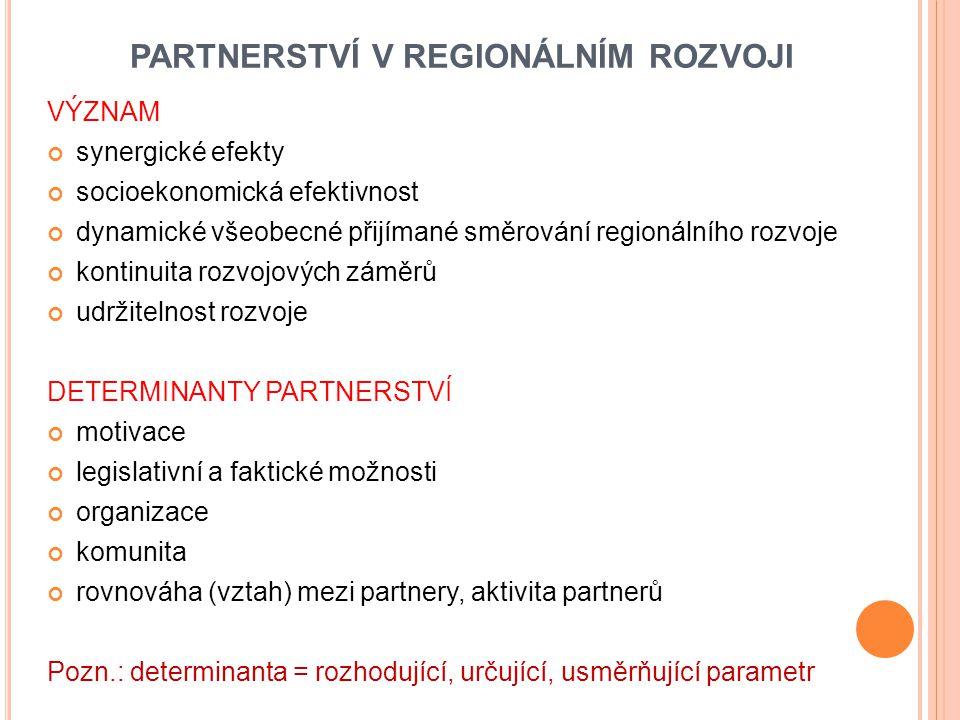 PARTNERSTVÍ V REGIONÁLNÍM ROZVOJI VÝZNAM synergické efekty socioekonomická efektivnost dynamické všeobecné přijímané směrování regionálního rozvoje kontinuita rozvojových záměrů udržitelnost rozvoje DETERMINANTY PARTNERSTVÍ motivace legislativní a faktické možnosti organizace komunita rovnováha (vztah) mezi partnery, aktivita partnerů Pozn.: determinanta = rozhodující, určující, usměrňující parametr