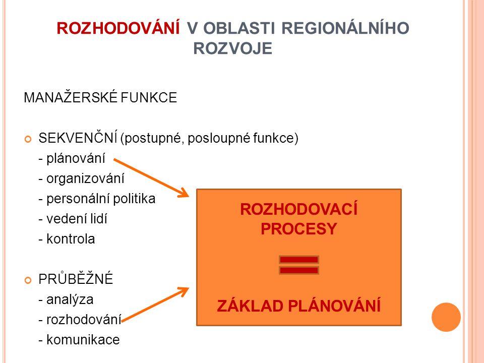ROZHODOVÁNÍ V OBLASTI REGIONÁLNÍHO ROZVOJE MANAŽERSKÉ FUNKCE SEKVENČNÍ (postupné, posloupné funkce) - plánování - organizování - personální politika -
