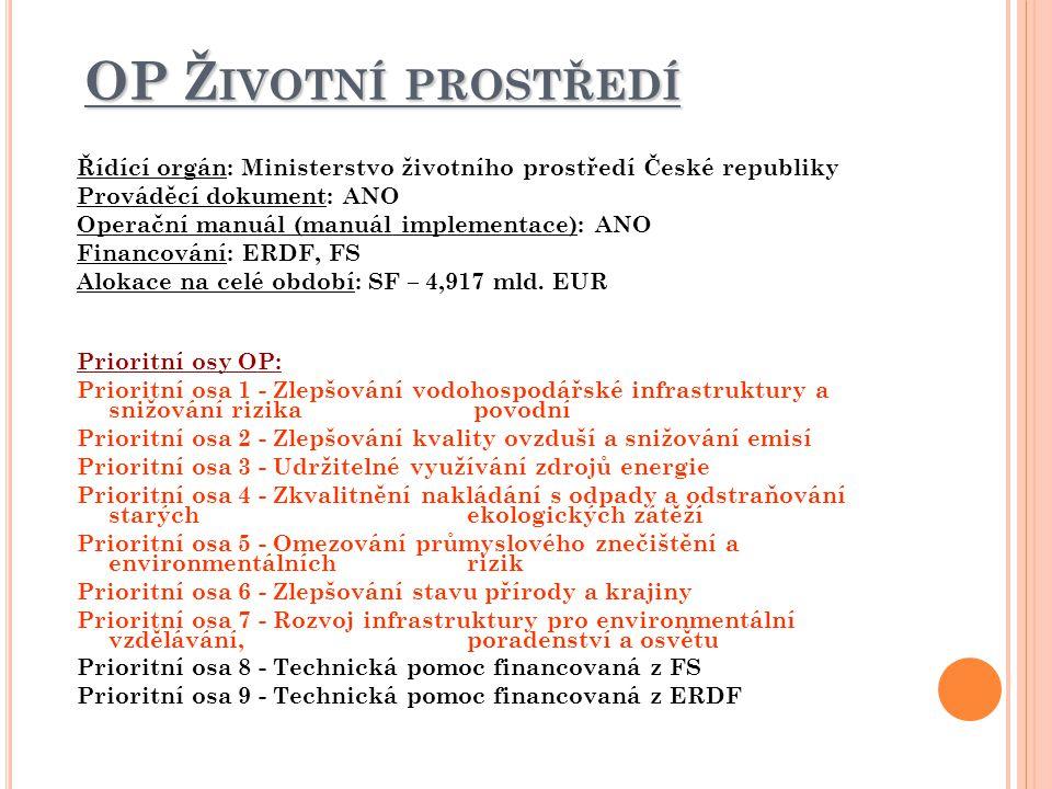 OP Ž IVOTNÍ PROSTŘEDÍ Řídící orgán: Ministerstvo životního prostředí České republiky Prováděcí dokument: ANO Operační manuál (manuál implementace): AN