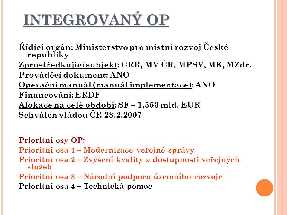 INTEGROVANÝ OP Řídící orgán: Ministerstvo pro místní rozvoj České republiky Zprostředkující subjekt: CRR, MV ČR, MPSV, MK, MZdr.