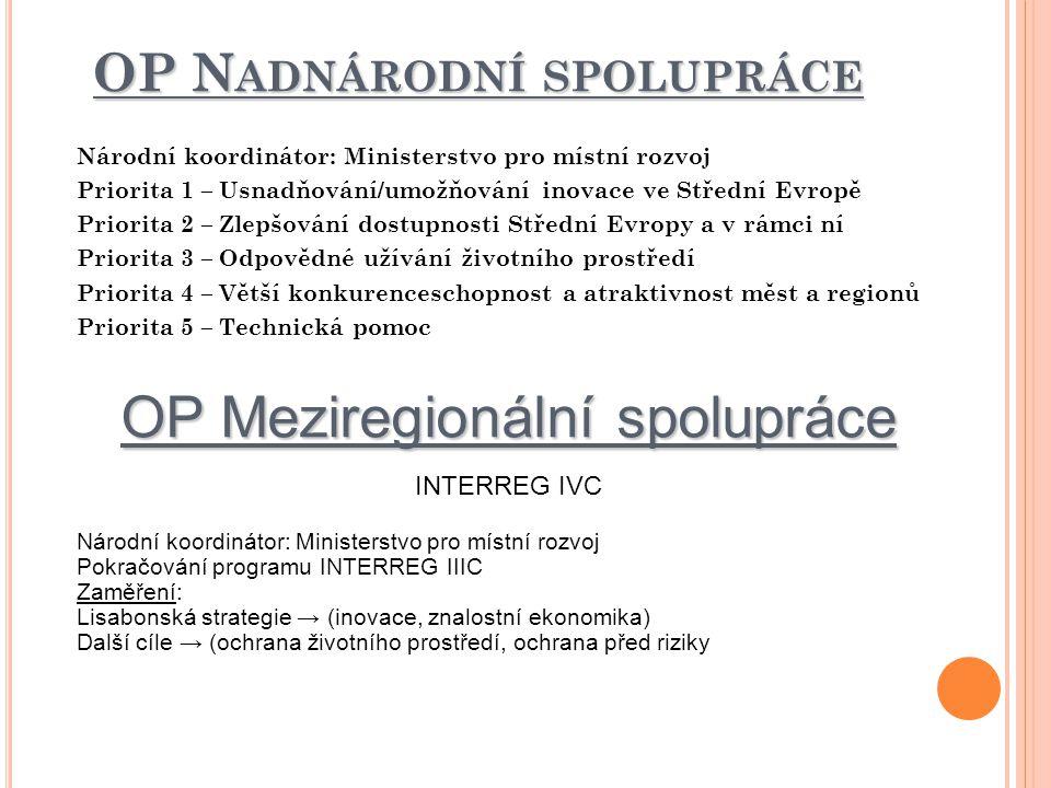 OP N ADNÁRODNÍ SPOLUPRÁCE Národní koordinátor: Ministerstvo pro místní rozvoj Priorita 1 – Usnadňování/umožňování inovace ve Střední Evropě Priorita 2