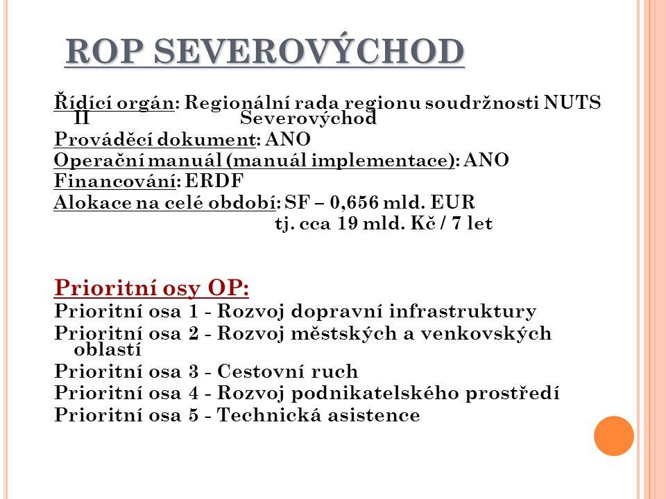 ROP SEVEROVÝCHOD Řídící orgán: Regionální rada regionu soudržnosti NUTS II Severovýchod Prováděcí dokument: ANO Operační manuál (manuál implementace): ANO Financování: ERDF Alokace na celé období: SF – 0,656 mld.