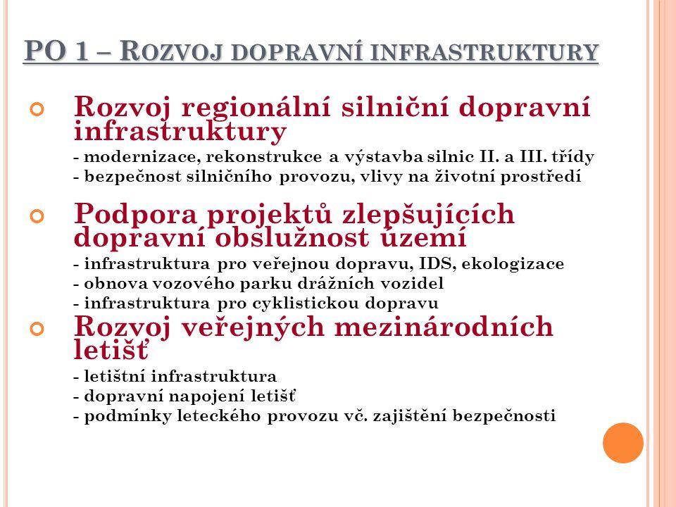 PO 1 – R OZVOJ DOPRAVNÍ INFRASTRUKTURY Rozvoj regionální silniční dopravní infrastruktury - modernizace, rekonstrukce a výstavba silnic II. a III. tří
