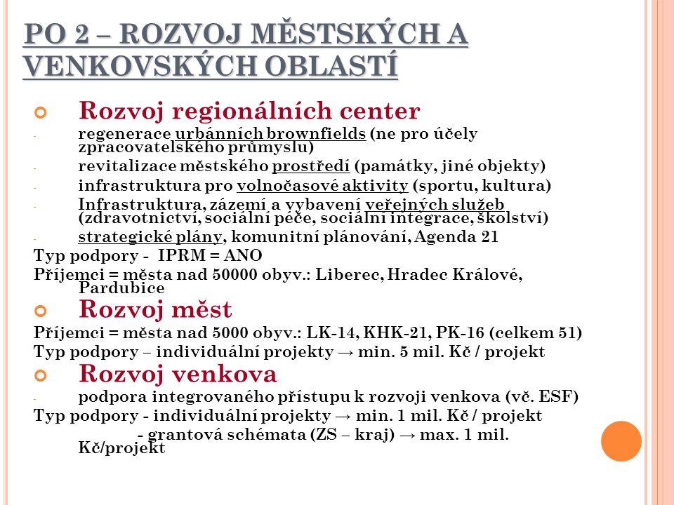 PO 2 – ROZVOJ MĚSTSKÝCH A VENKOVSKÝCH OBLASTÍ Rozvoj regionálních center - regenerace urbánních brownfields (ne pro účely zpracovatelského průmyslu) -