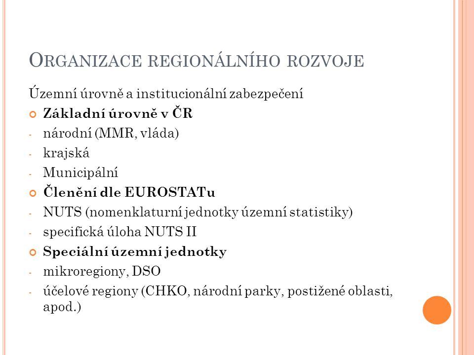 O RGANIZACE REGIONÁLNÍHO ROZVOJE Územní úrovně a institucionální zabezpečení Základní úrovně v ČR - národní (MMR, vláda) - krajská - Municipální Členění dle EUROSTATu - NUTS (nomenklaturní jednotky územní statistiky) - specifická úloha NUTS II Speciální územní jednotky - mikroregiony, DSO - účelové regiony (CHKO, národní parky, postižené oblasti, apod.)