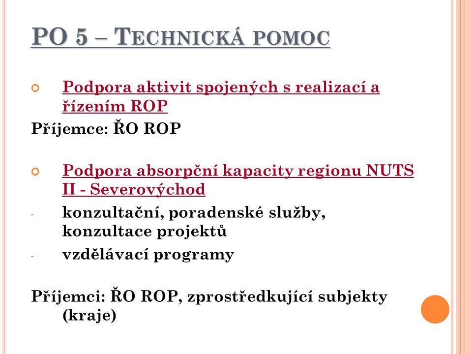 PO 5 – T ECHNICKÁ POMOC Podpora aktivit spojených s realizací a řízením ROP Příjemce: ŘO ROP Podpora absorpční kapacity regionu NUTS II - Severovýchod - konzultační, poradenské služby, konzultace projektů - vzdělávací programy Příjemci: ŘO ROP, zprostředkující subjekty (kraje)