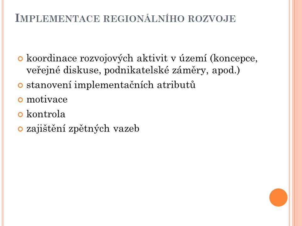 I MPLEMENTACE REGIONÁLNÍHO ROZVOJE koordinace rozvojových aktivit v území (koncepce, veřejné diskuse, podnikatelské záměry, apod.) stanovení implement