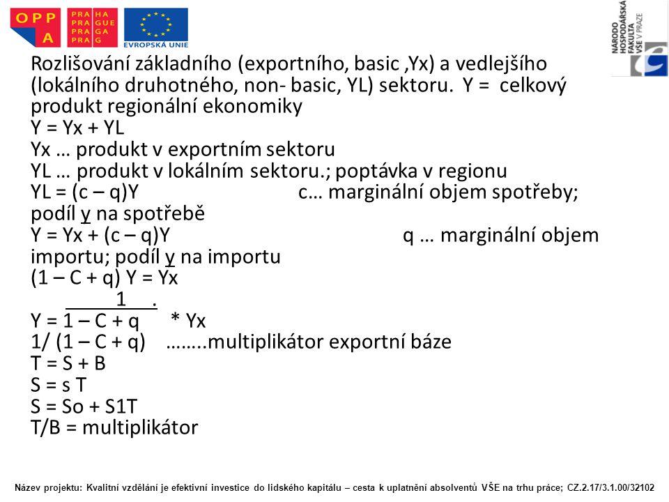 Rozlišování základního (exportního, basic,Yx) a vedlejšího (lokálního druhotného, non- basic, YL) sektoru. Y = celkový produkt regionální ekonomiky Y