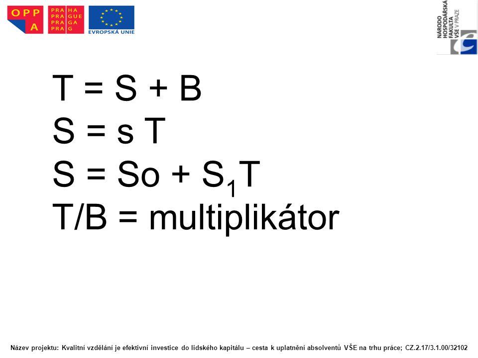 T = S + B S = s T S = So + S 1 T T/B = multiplikátor Název projektu: Kvalitní vzdělání je efektivní investice do lidského kapitálu – cesta k uplatnění