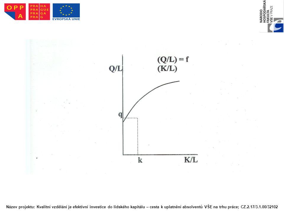 T = S + B S = s T S = So + S 1 T T/B = multiplikátor Název projektu: Kvalitní vzdělání je efektivní investice do lidského kapitálu – cesta k uplatnění absolventů VŠE na trhu práce; CZ.2.17/3.1.00/32102