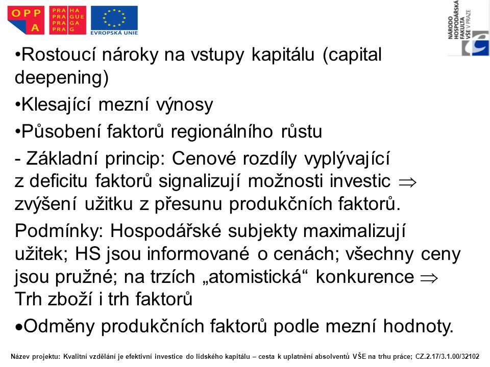 Rostoucí nároky na vstupy kapitálu (capital deepening) Klesající mezní výnosy Působení faktorů regionálního růstu - Základní princip: Cenové rozdíly v