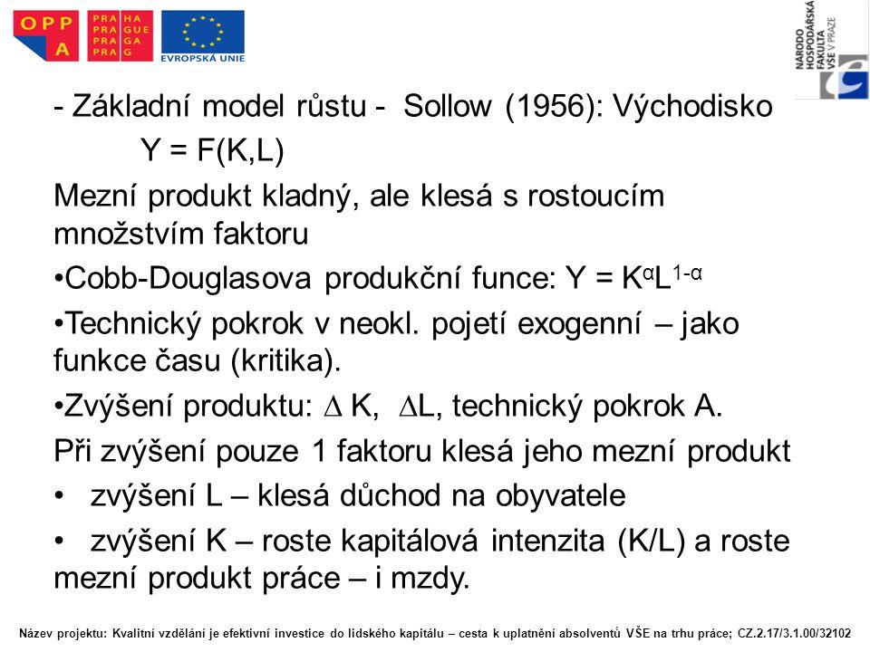 - Základní model růstu - Sollow (1956): Východisko Y = F(K,L) Mezní produkt kladný, ale klesá s rostoucím množstvím faktoru Cobb-Douglasova produkční