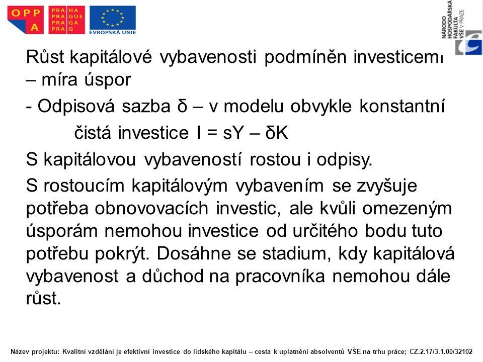 Růst kapitálové vybavenosti podmíněn investicemi – míra úspor - Odpisová sazba δ – v modelu obvykle konstantní čistá investice I = sY – δK S kapitálov