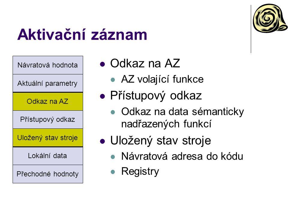 Aktivační záznam Odkaz na AZ AZ volající funkce Přístupový odkaz Odkaz na data sémanticky nadřazených funkcí Uložený stav stroje Návratová adresa do kódu Registry Návratová hodnota Aktuální parametry Odkaz na AZ Přístupový odkaz Uložený stav stroje Lokální data Přechodné hodnoty