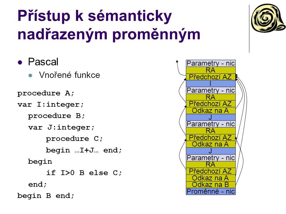 Přístup k sémanticky nadřazeným proměnným Pascal Vnořené funkce procedure A; var I:integer; procedure B; var J:integer; procedure C; begin …I+J… end; begin if I>0 B else C; end; begin B end; Parametry - nic Předchozí AZ RA I Parametry - nic Předchozí AZ RA J Odkaz na A Parametry - nic Předchozí AZ RA J Odkaz na A Parametry - nic Předchozí AZ RA Proměnné - nic Odkaz na A Odkaz na B
